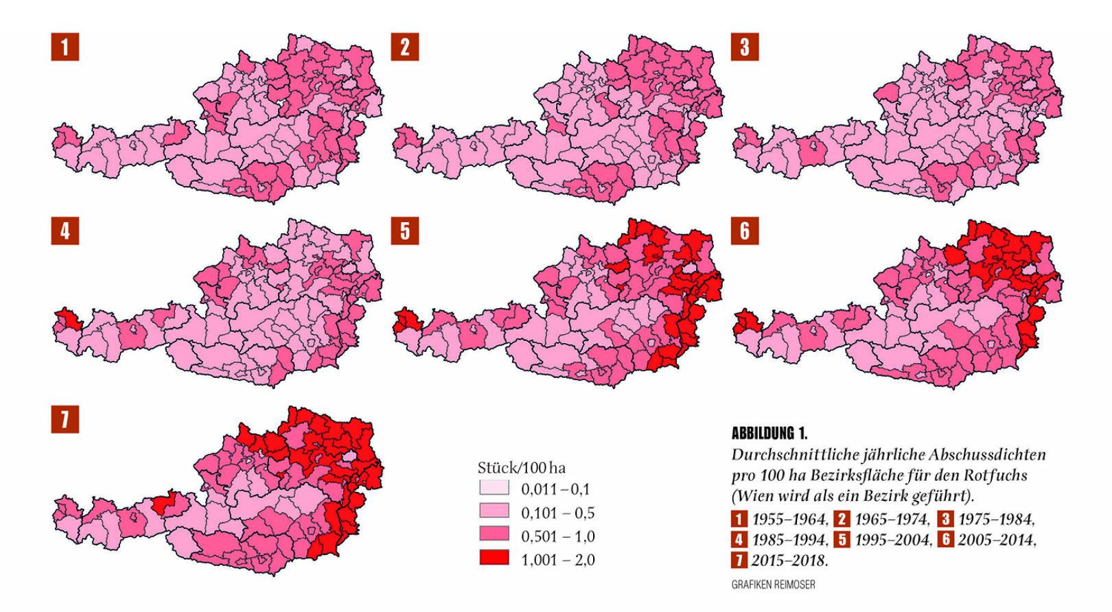 Abbildung 1 - Durchschnittliche jährliche Abschussdichten pro 100 ha Bezirksfläche für den Rotfuchs (Wien wird als ein Bezirk geführt). - © Grafik Reimoser