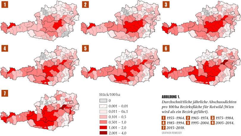 Abbildung 1 - Durchschnittliche jährliche Abschussdichten pro 100 ha Bezirksfläche für das Rotwild (Wien wird als Bezirk geführt). - © Grafik Reimoser